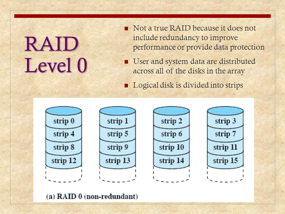 Not a true RAID because it does not include redundancy to improve performance or provide data protection
