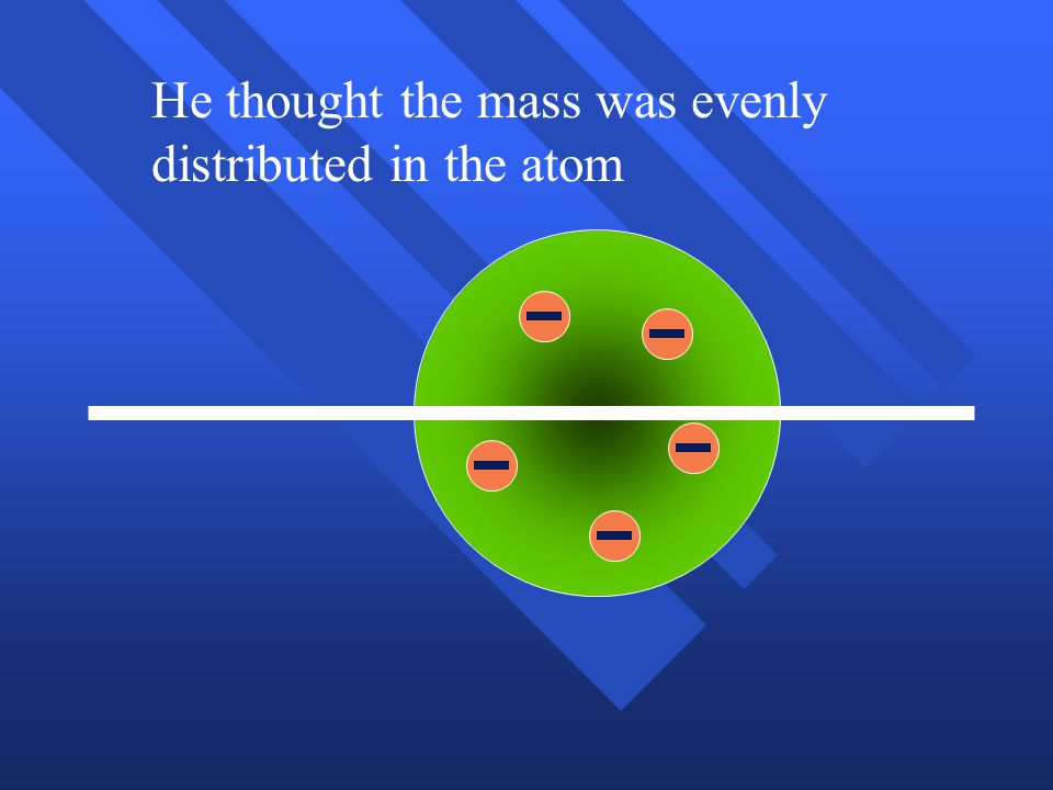 He thought the mass was evenly distributed in the atom