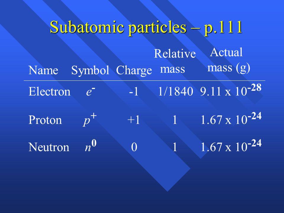 Subatomic particles – p.111