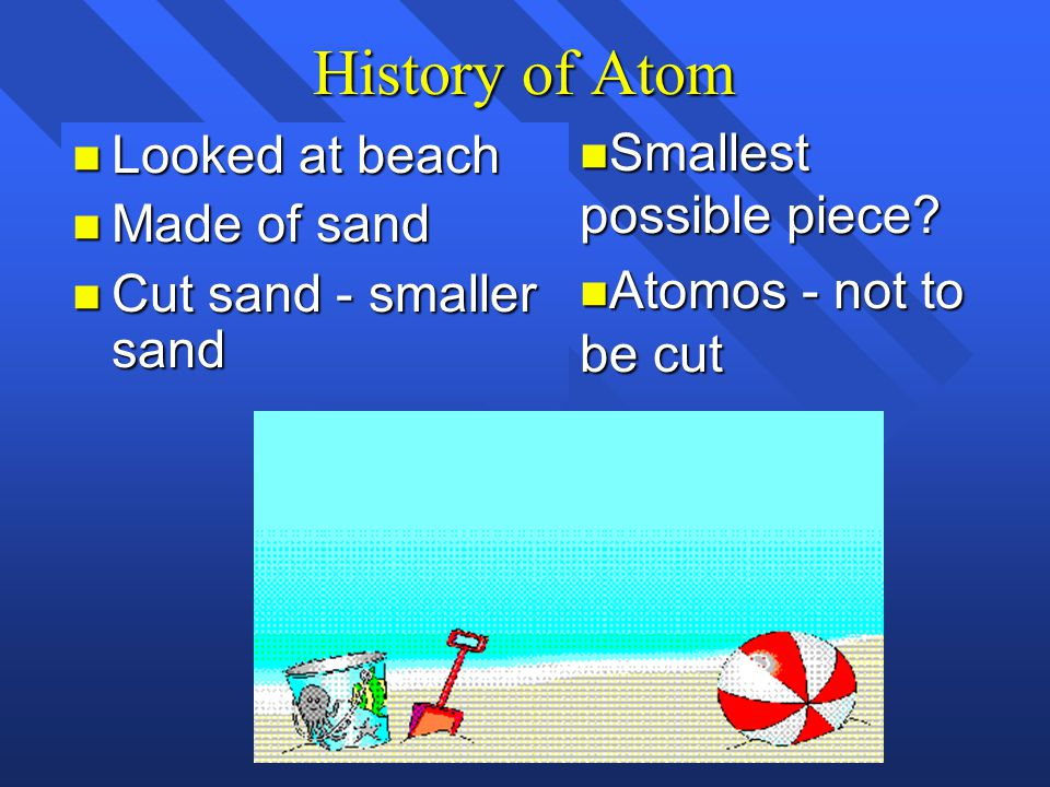 History of Atom Smallest possible piece Looked at beach Made of sand