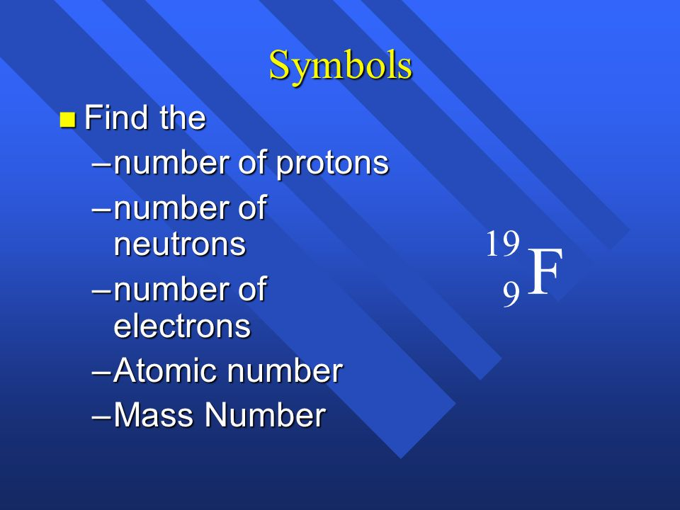 F Symbols 19 9 Find the number of protons number of neutrons