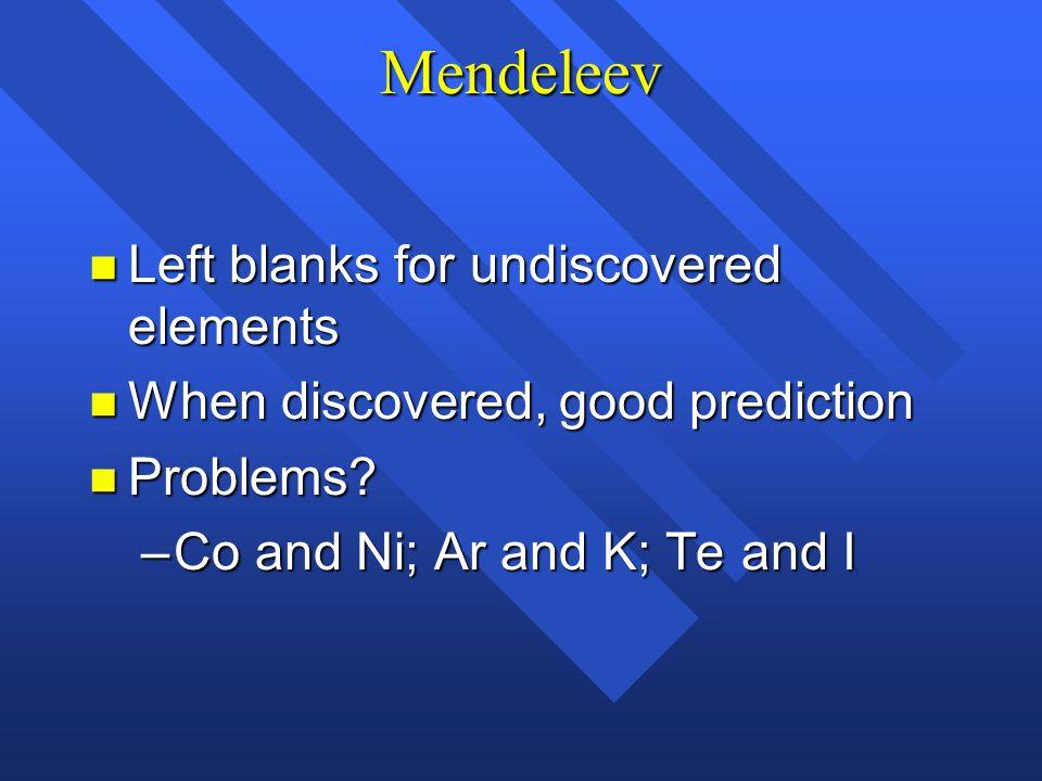 Mendeleev Left blanks for undiscovered elements