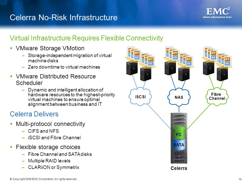 Celerra No-Risk Infrastructure