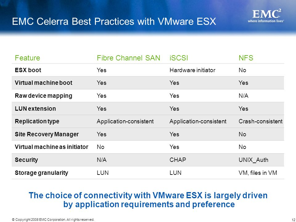 EMC Celerra Best Practices with VMware ESX