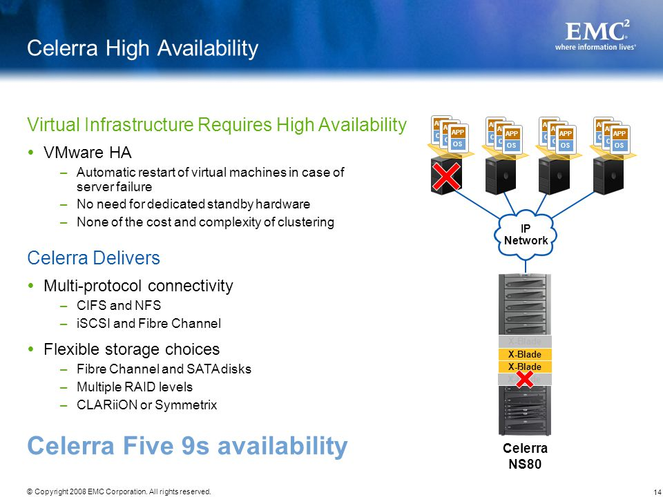 Celerra High Availability