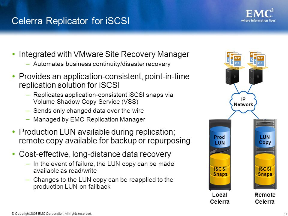 Celerra Replicator for iSCSI