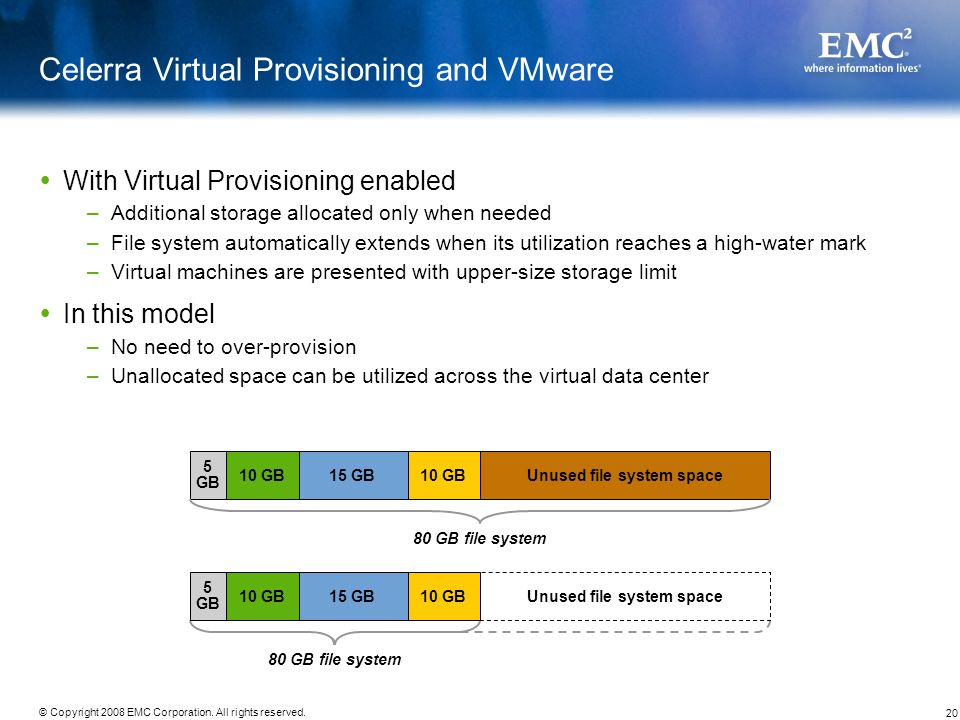 Celerra Virtual Provisioning and VMware