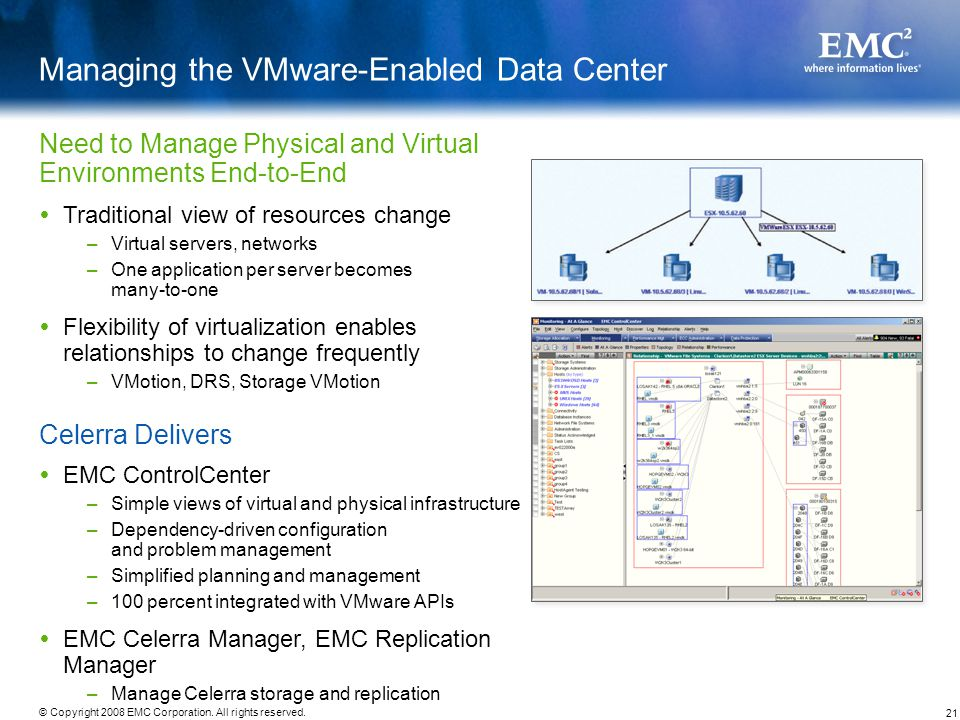 Managing the VMware-Enabled Data Center