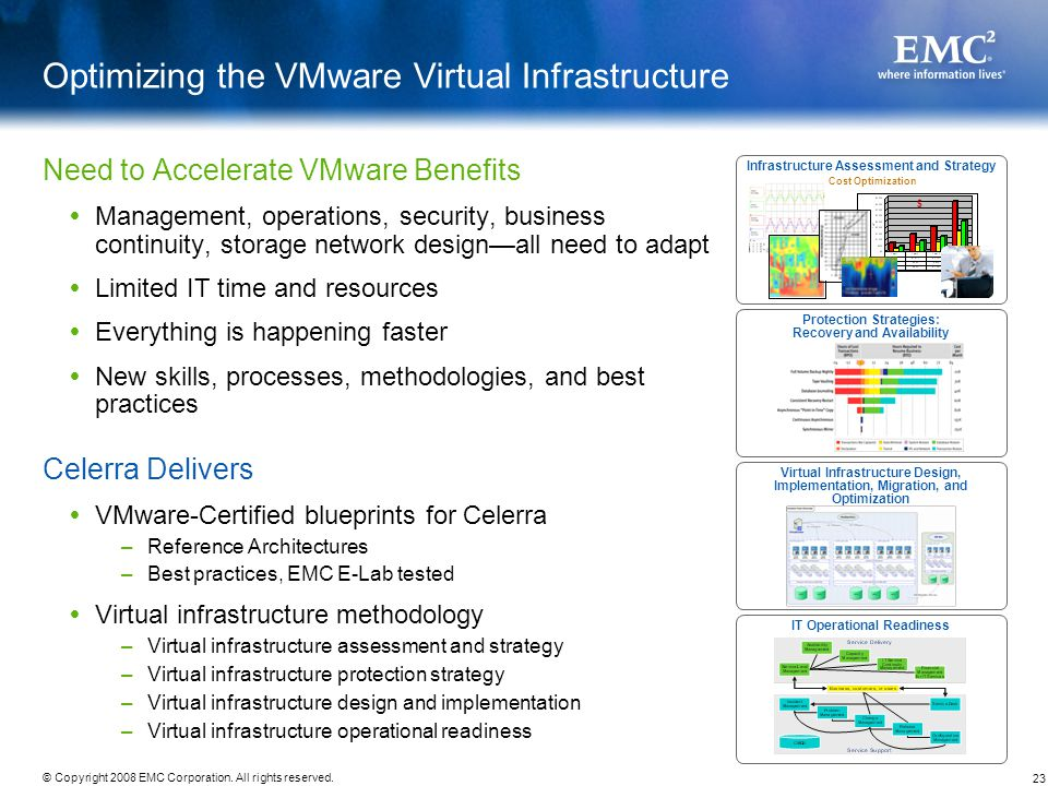 Optimizing the VMware Virtual Infrastructure