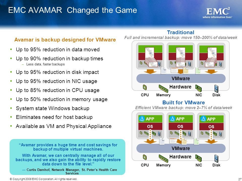 EMC AVAMAR Changed the Game