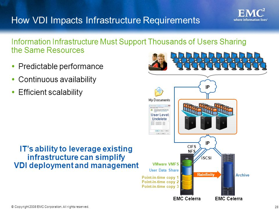 How VDI Impacts Infrastructure Requirements
