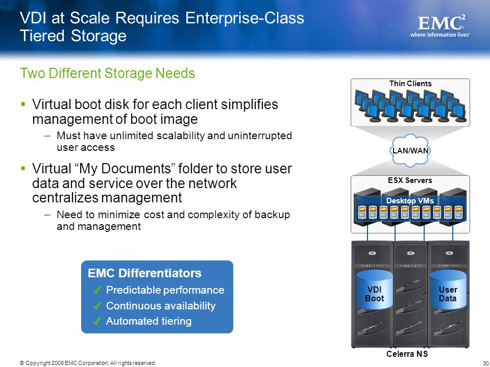 VDI at Scale Requires Enterprise-Class Tiered Storage