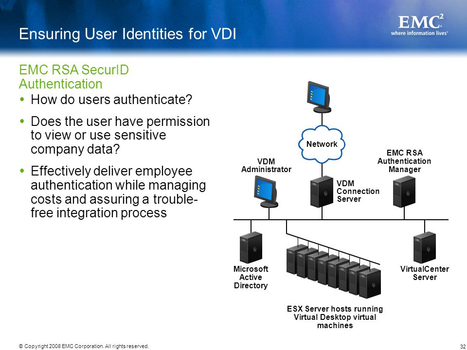 Ensuring User Identities for VDI
