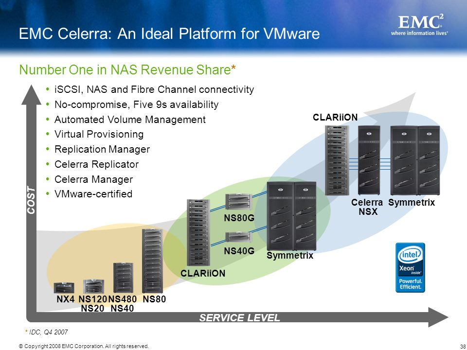 EMC Celerra: An Ideal Platform for VMware