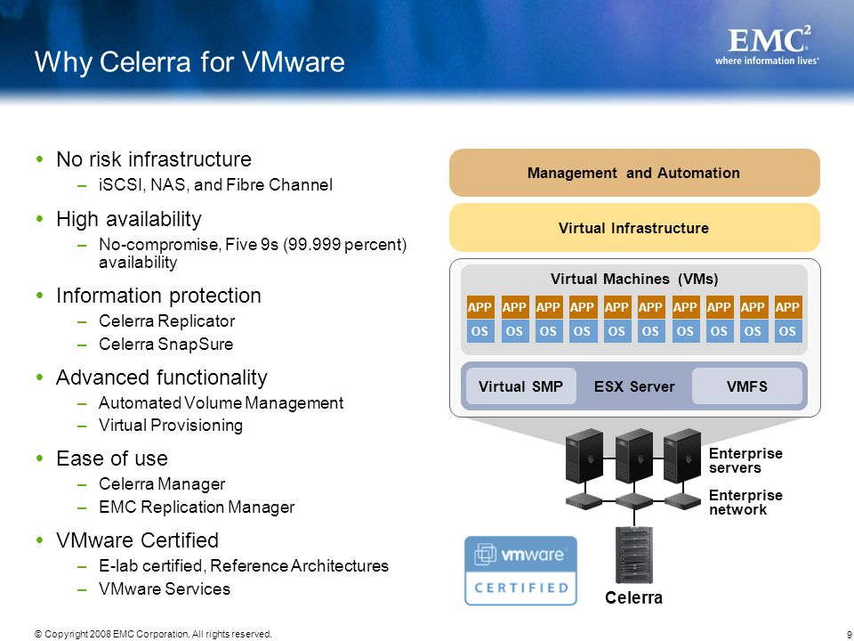 Why Celerra for VMware No risk infrastructure High availability