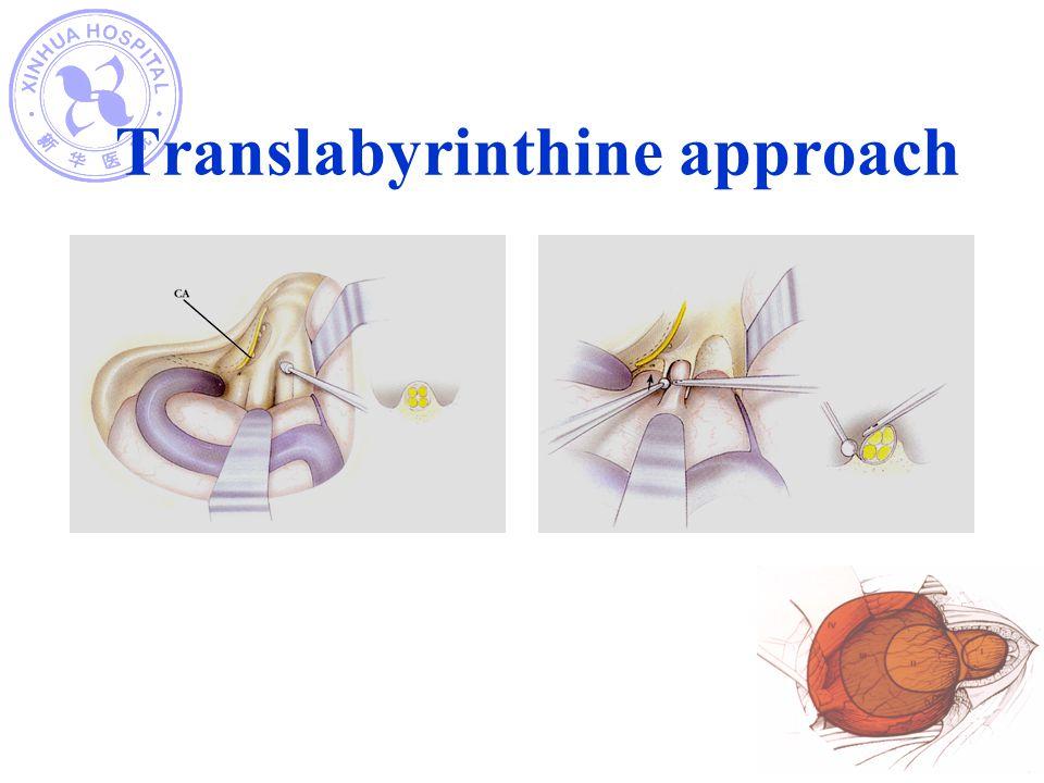 Translabyrinthine approach