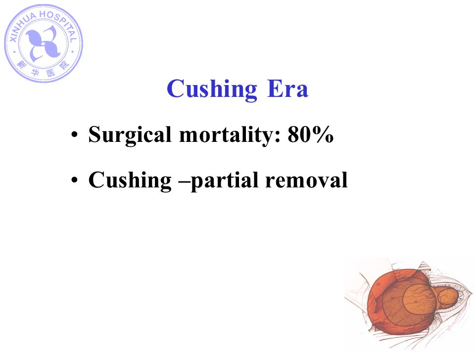 Cushing Era Surgical mortality: 80% Cushing –partial removal