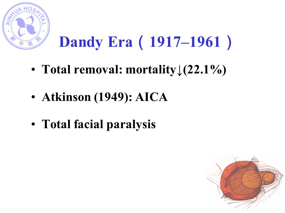 Dandy Era(1917–1961) Total removal: mortality↓(22.1%)