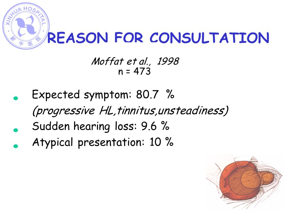 REASON FOR CONSULTATION