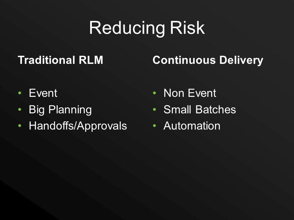 Reducing Risk Traditional RLM Event Big Planning Handoffs/Approvals