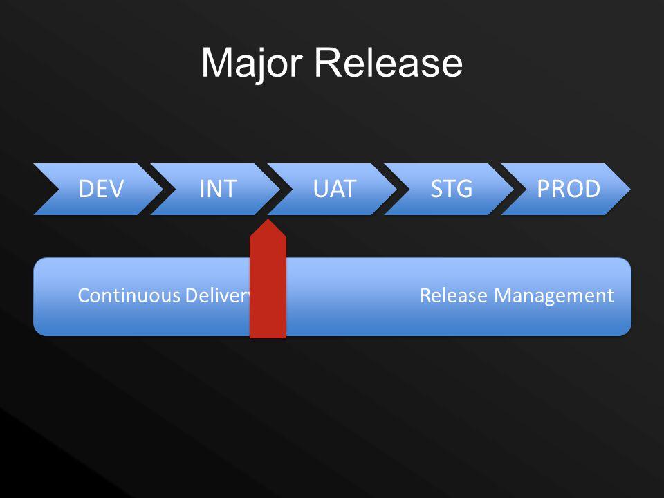 Major Release DEV INT UAT STG PROD Continuous Delivery