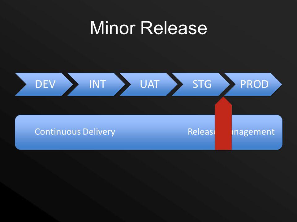 Minor Release DEV INT UAT STG PROD Continuous Delivery