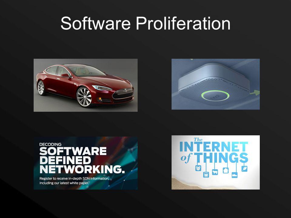 Software Proliferation