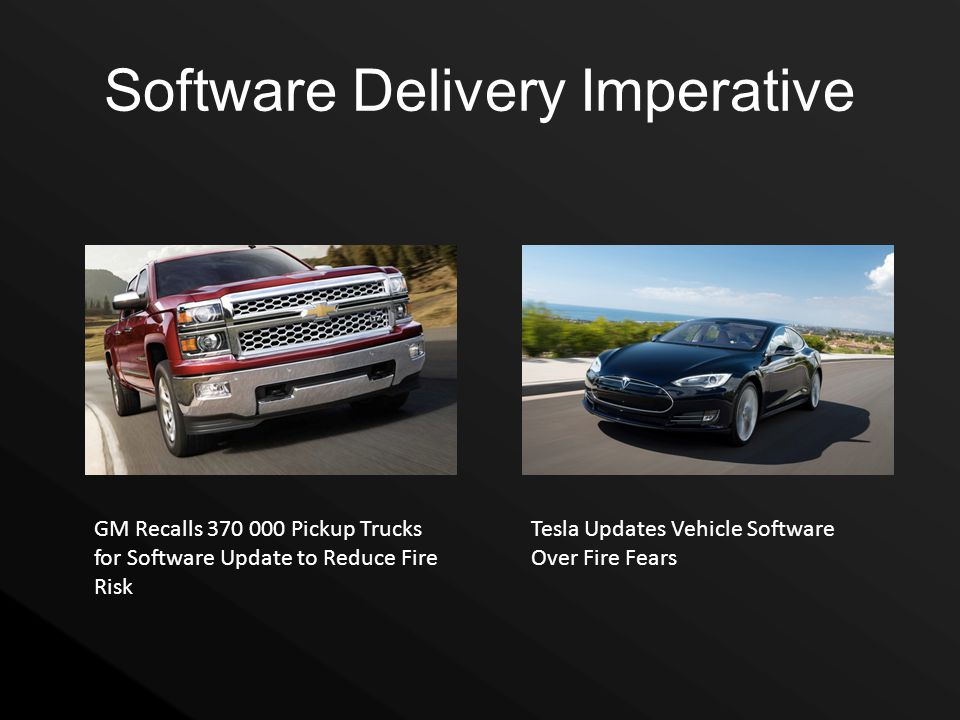 Software Delivery Imperative