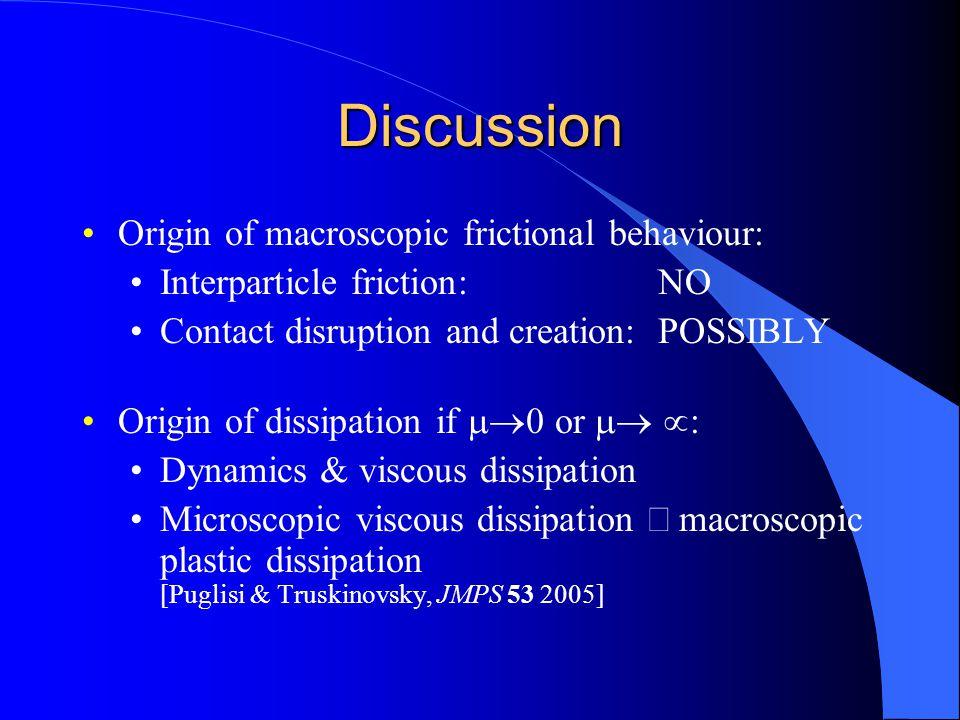 Discussion Origin of macroscopic frictional behaviour: