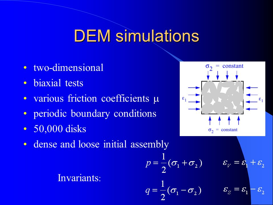 DEM simulations two-dimensional biaxial tests