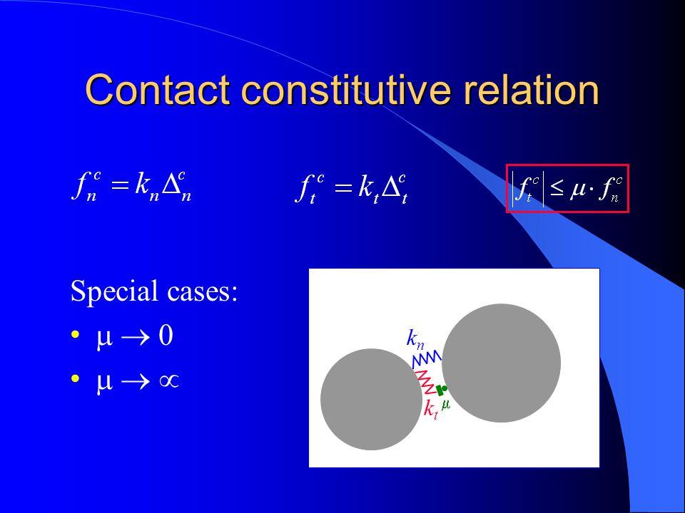 Contact constitutive relation