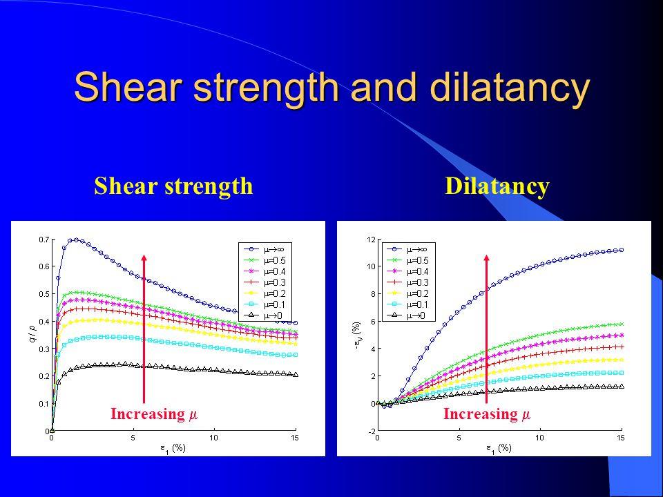 Shear strength and dilatancy