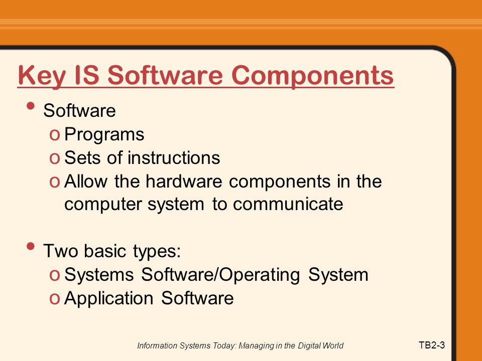Key IS Software Components