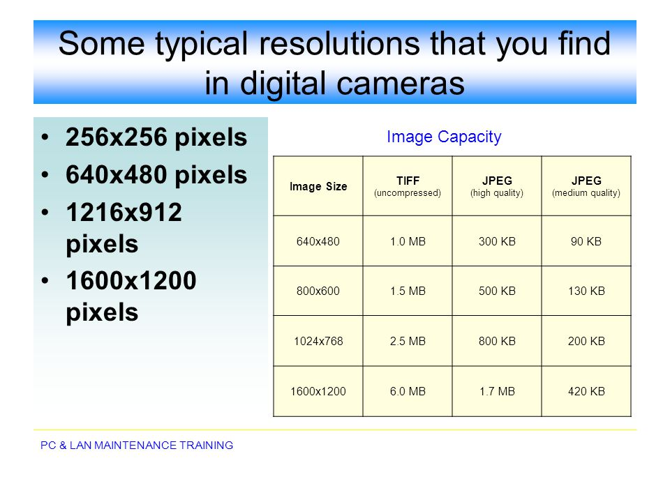 Some typical resolutions that you find in digital cameras
