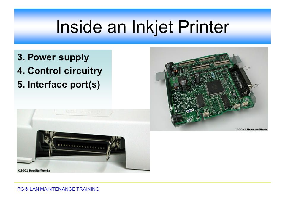 Inside an Inkjet Printer