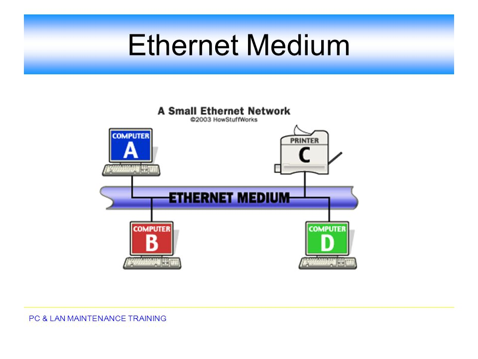 Ethernet Medium