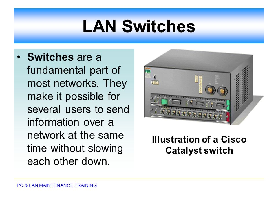 Illustration of a Cisco Catalyst switch