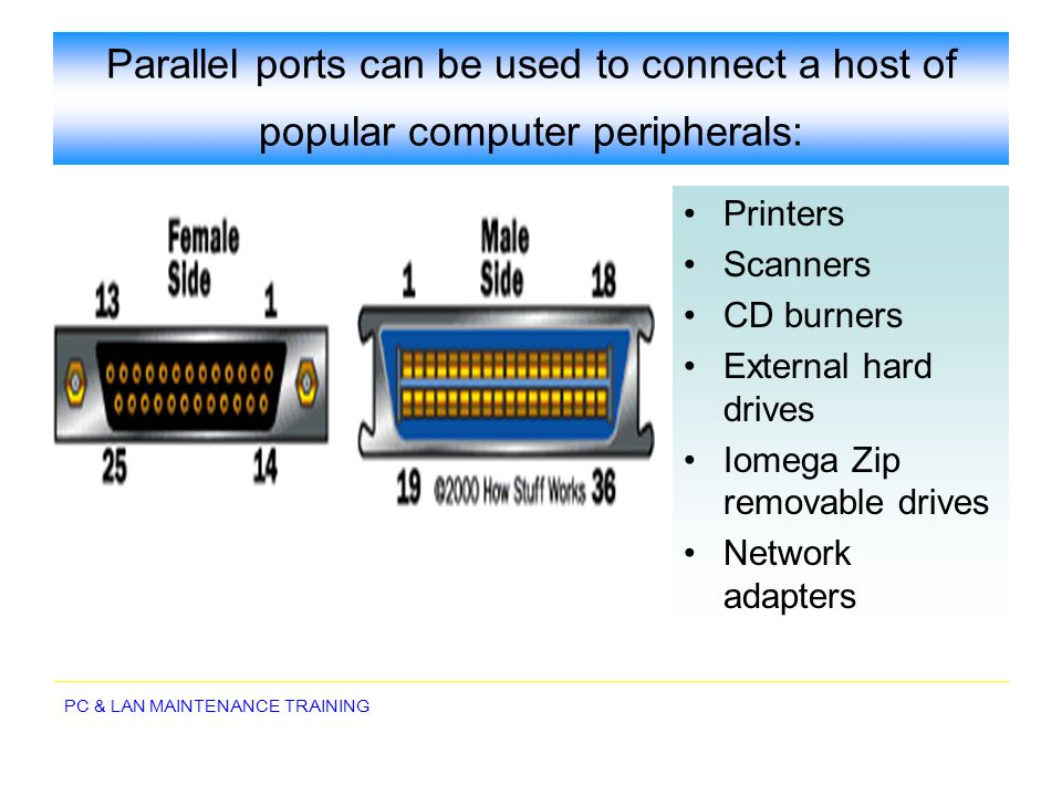 Parallel ports can be used to connect a host of popular computer peripherals: