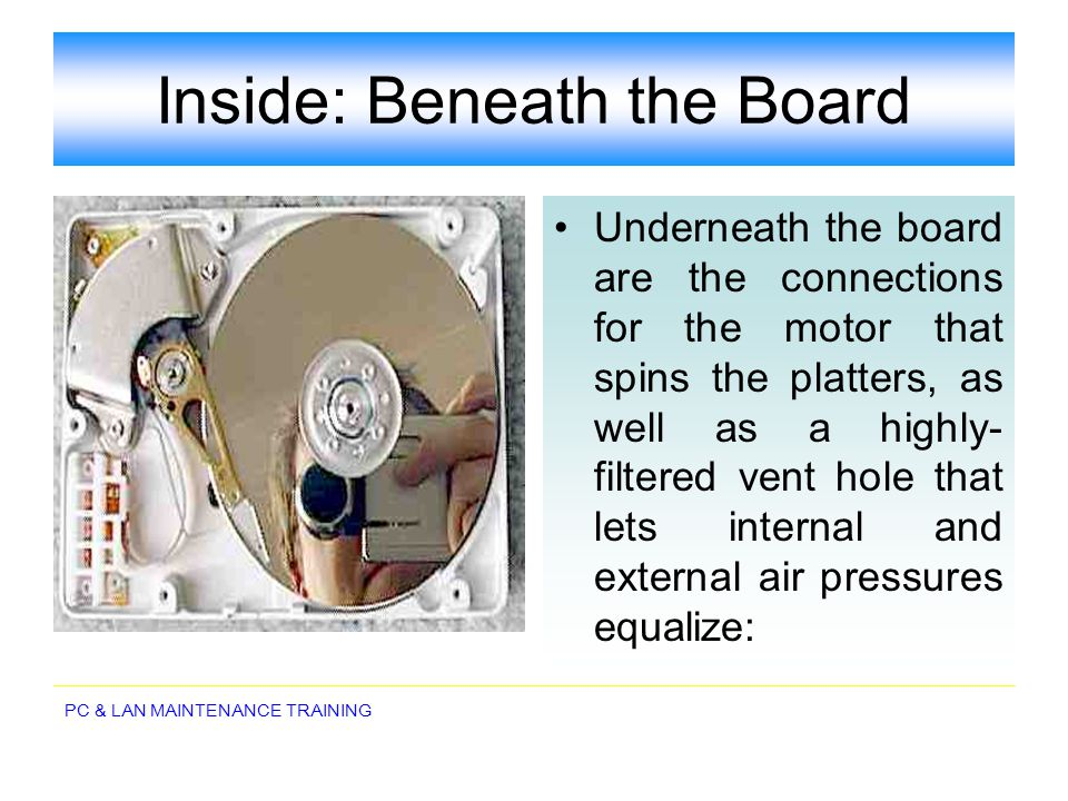 Inside: Beneath the Board