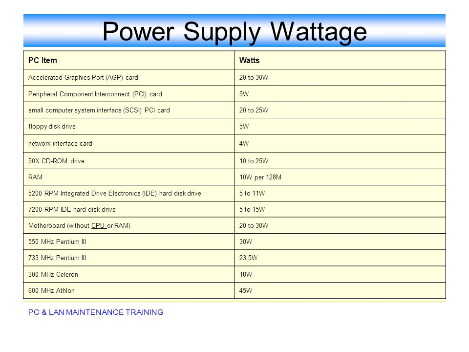 Power Supply Wattage PC Item Watts