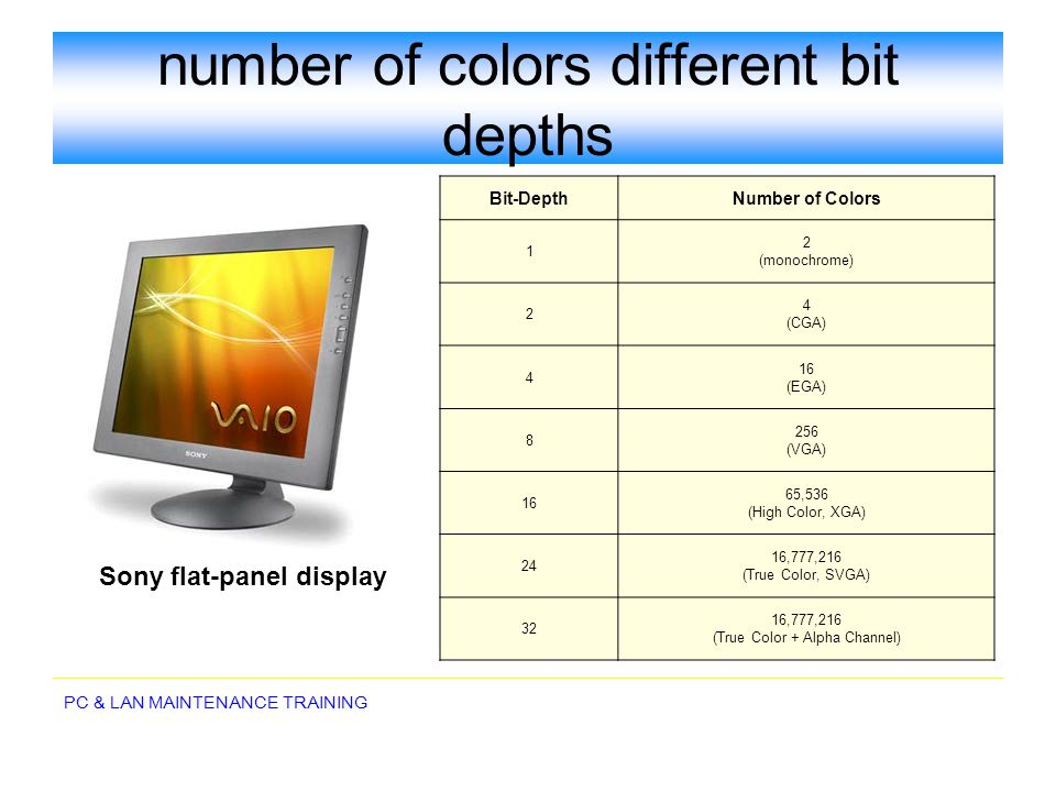 number of colors different bit depths