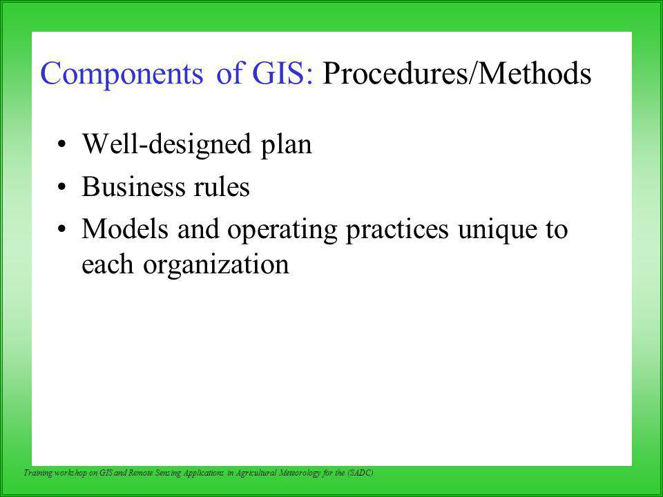 Components of GIS: Procedures/Methods