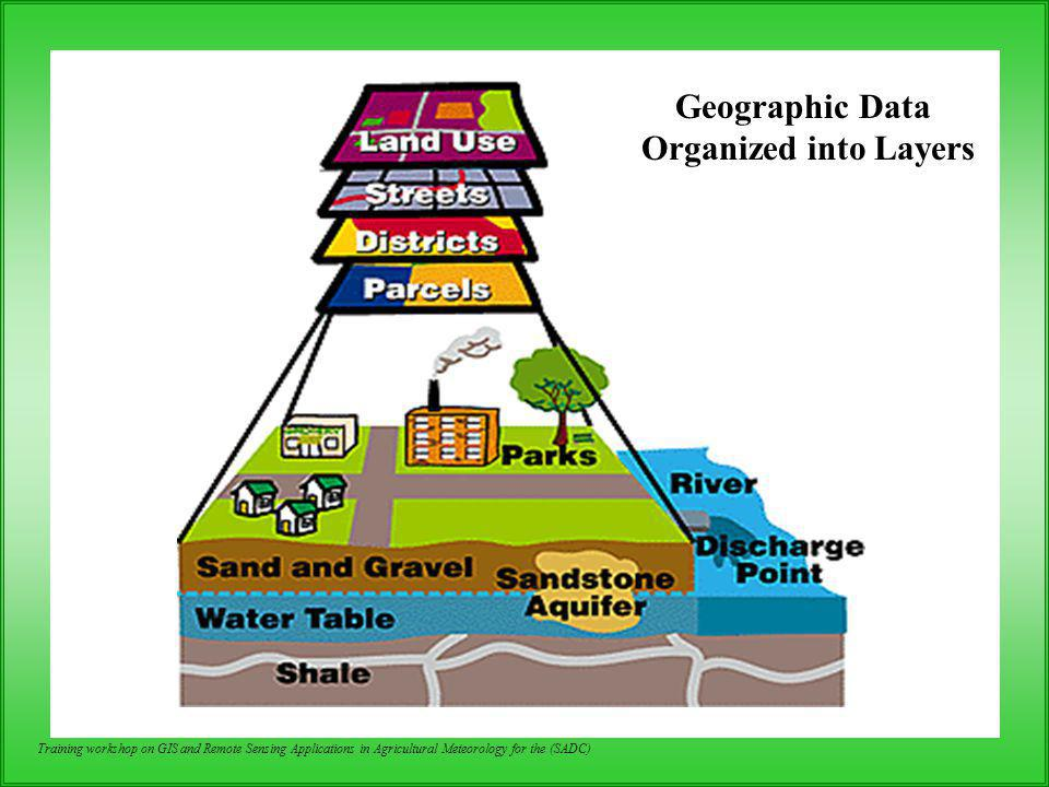 Geographic Data Organized into Layers