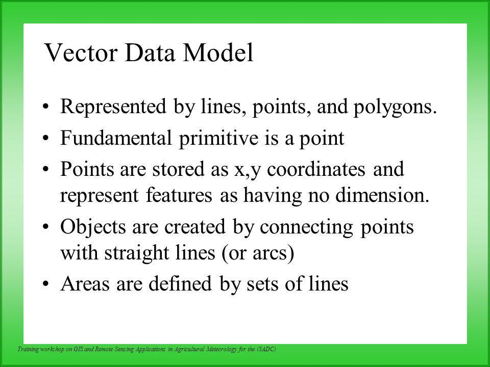 Vector Data Model Represented by lines, points, and polygons.