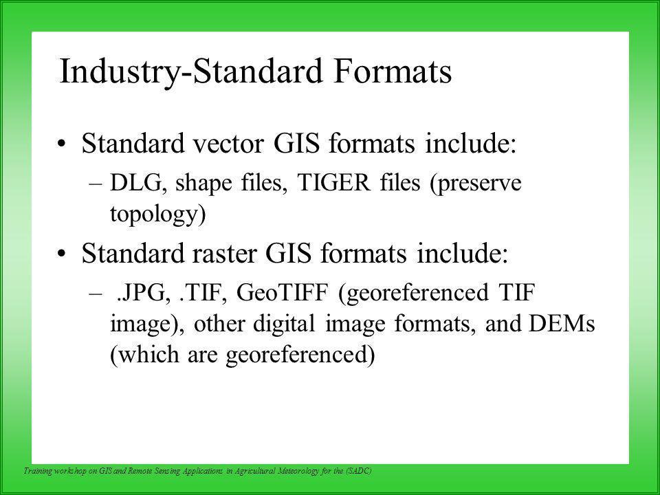 Industry-Standard Formats