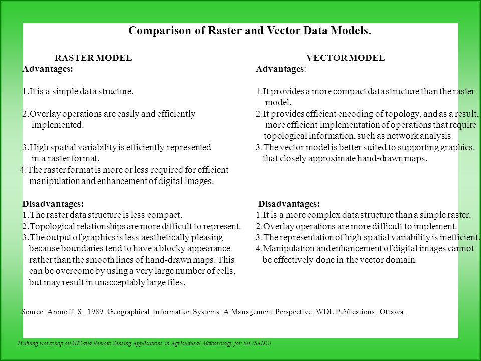 Comparison of Raster and Vector Data Models.