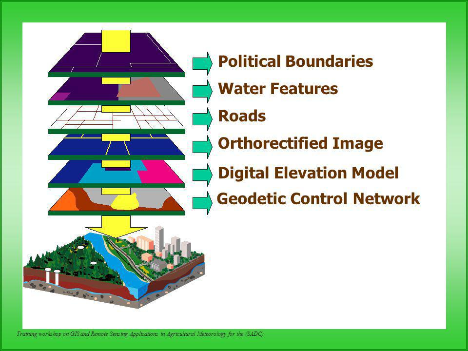 Geodetic Control Network Digital Elevation Model Orthorectified Image