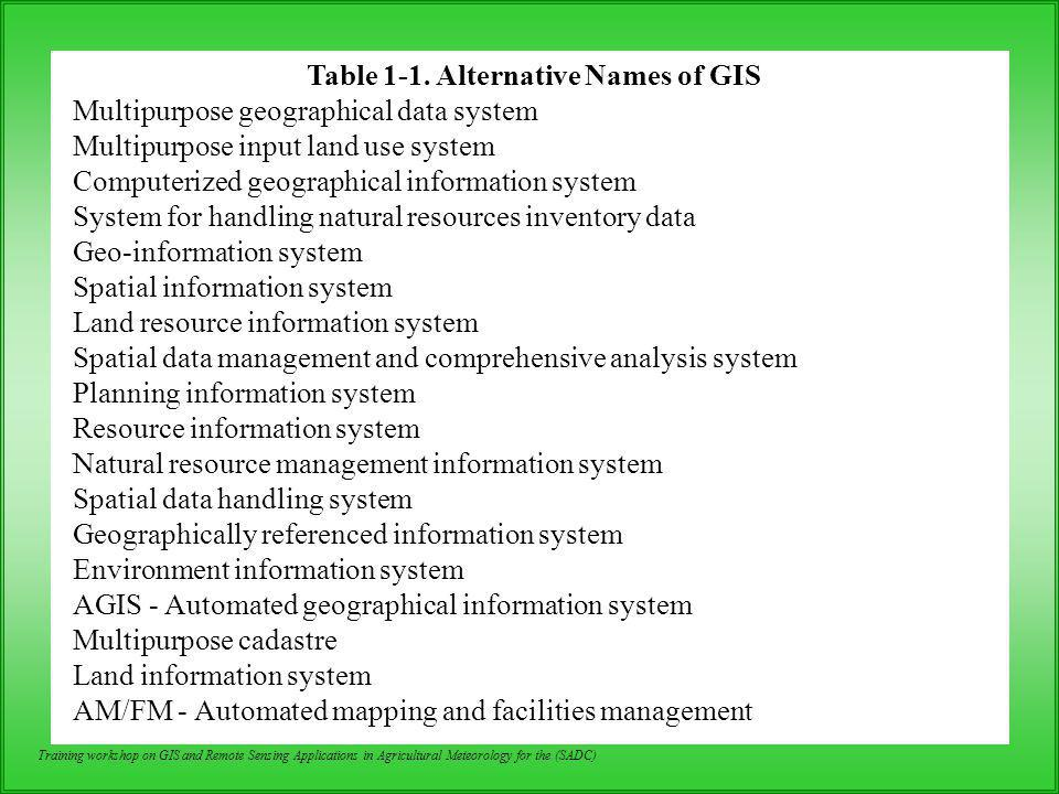 Table 1-1. Alternative Names of GIS