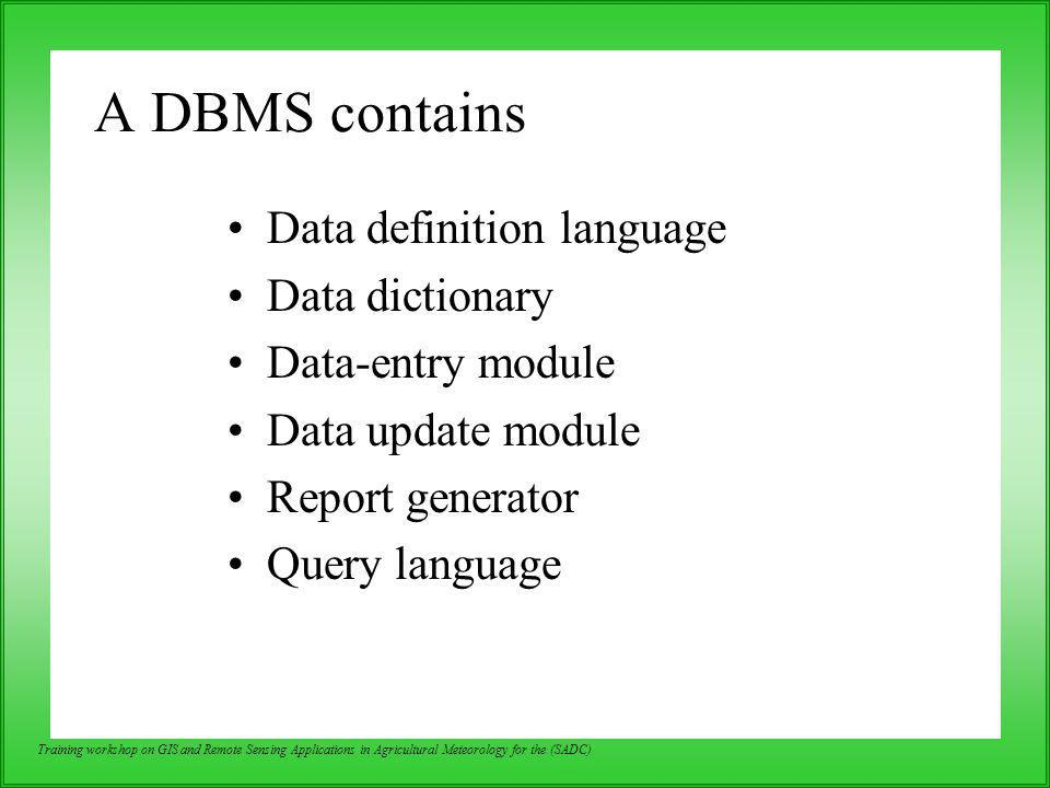 A DBMS contains Data definition language Data dictionary