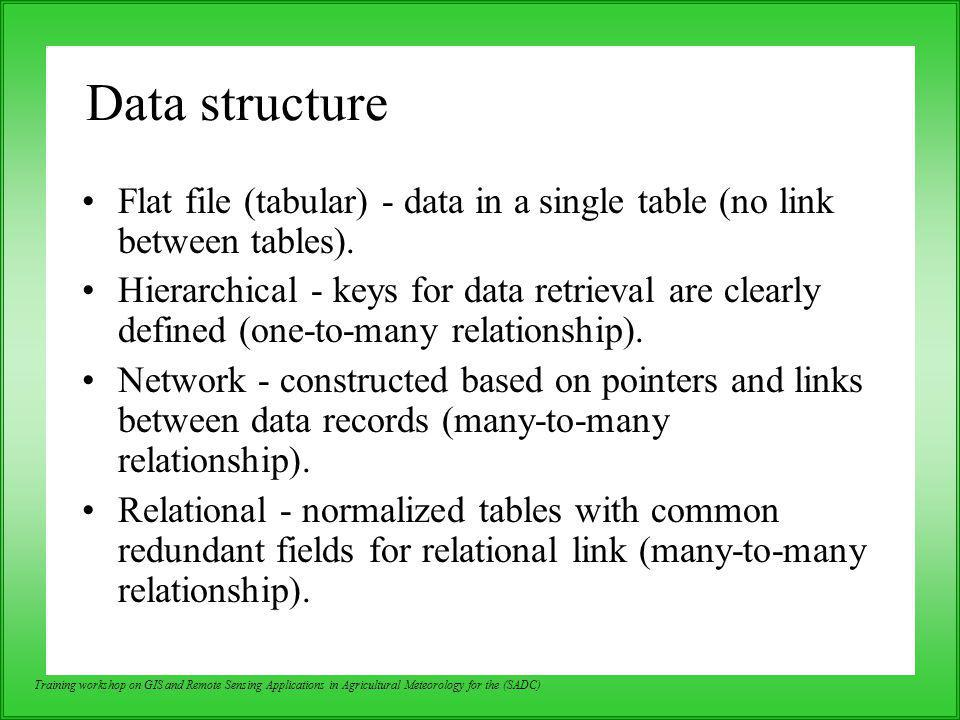 Data structure Flat file (tabular) - data in a single table (no link between tables).